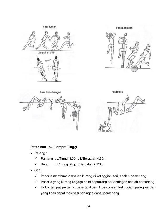 Ukuran Busa Untuk Pendaratan Dalam Lompat Tinggi Minimal Adalah... * : ukuran, untuk, pendaratan, dalam, lompat, tinggi, minimal, adalah..., Pjm3103, Olahraga