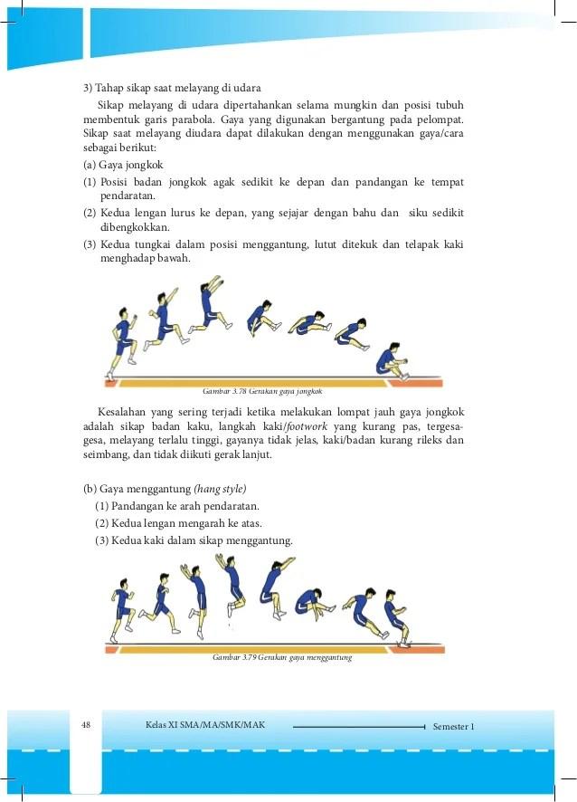 Pengertian Footwork : pengertian, footwork, Heading, Adalah, Upaya, Mengambil, Melayang, Udara, Dengan, Menggunakan, Goreng