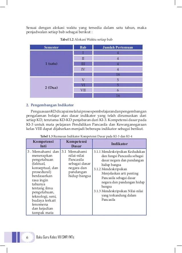 Tabel 4.2 Pahlawan Nasional : tabel, pahlawan, nasional, Kelas, Kurikulum