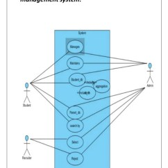 Class Diagram For Voting System Server Logical Topology All Uml Diagrams Placement Management