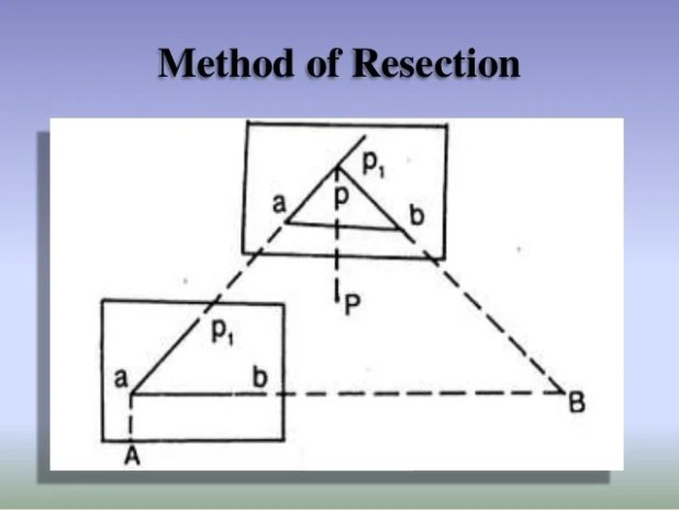 levelling procedure in surveying pdf