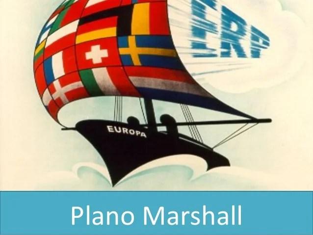 Plano Marshall E Portugal