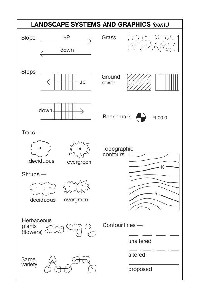 shrub graphic symbols diagram antique reel plan 21