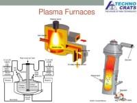 Plasma Technology In Metallurgy & Metal Working Industry