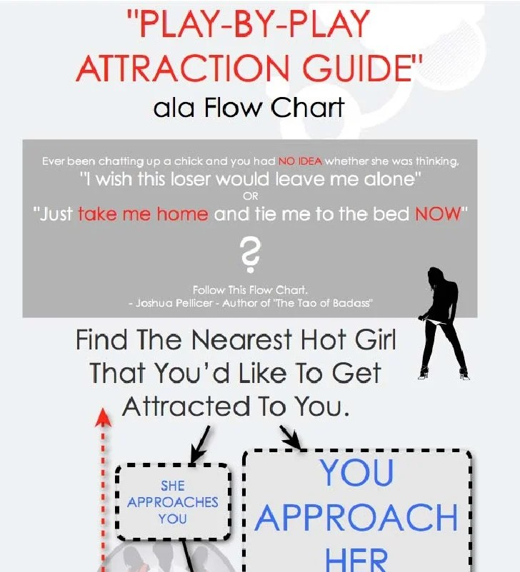 Download play by play attraction guide Tao Flow Chart