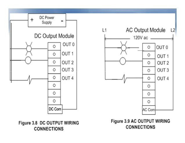Plc wiring diagram tutorial wiring diagram plc wiring dolgular on plc training stations beautiful wiring diagram learn source asfbconference2016 Image collections