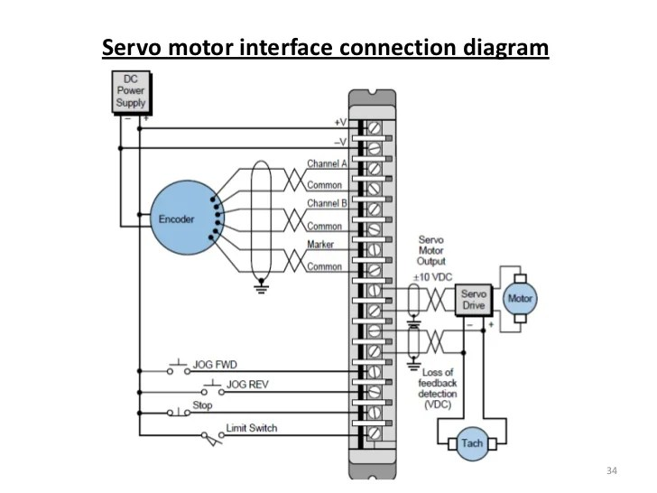 motor rtd wiring diagram asco 4000 thermocouple plc card 36 images efcaviation com analog and special io 34 728 cbd1332488226