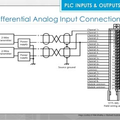 Siemens Vfd Wiring Diagram Jack And The Beanstalk Plot Sie Www Kwclan Co Plc Abb Image Rh 2johcvyi Bresilient