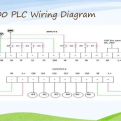 Mitsubishi Plc Wiring Diagram 2001 Ford Super Duty Ladder Toyskids Co Programmable Logic Controllers Input
