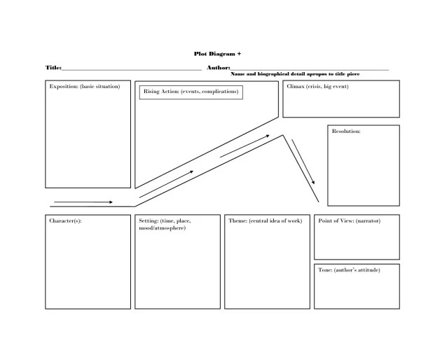 Plot diagram and literary elements