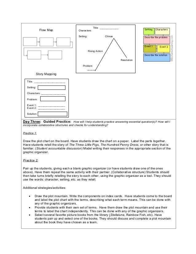 plot diagram activity 2010 chevy equinox brake mini leson character setting problem 3
