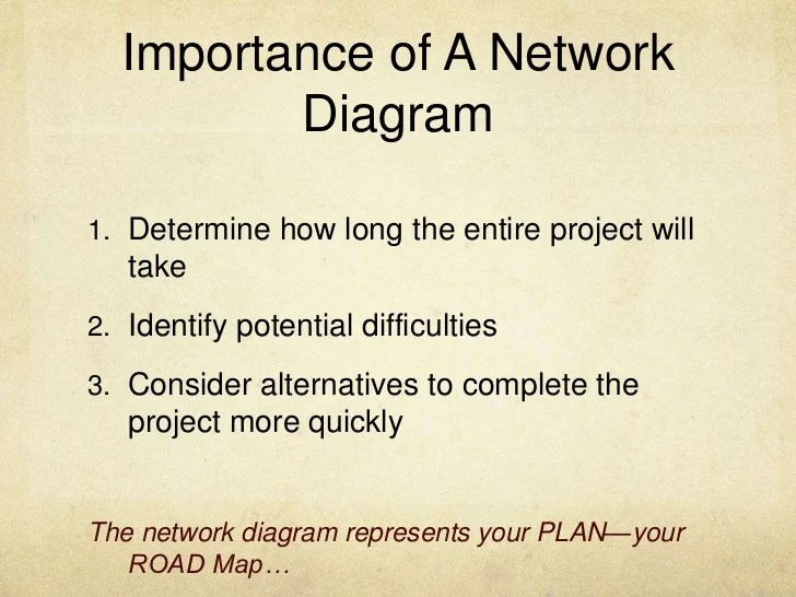 what is a network diagram and why it important triumph tr6 alternator wiring project management importance of br