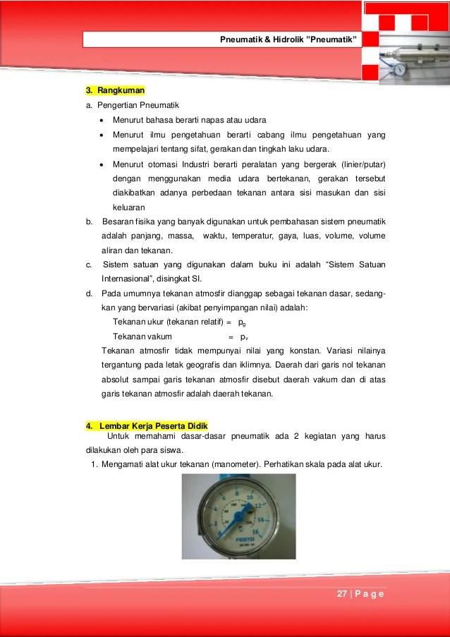 Alat Ukur Hidrolik Dan Fungsinya : hidrolik, fungsinya, Hidrolik, Fungsinya, Sedang