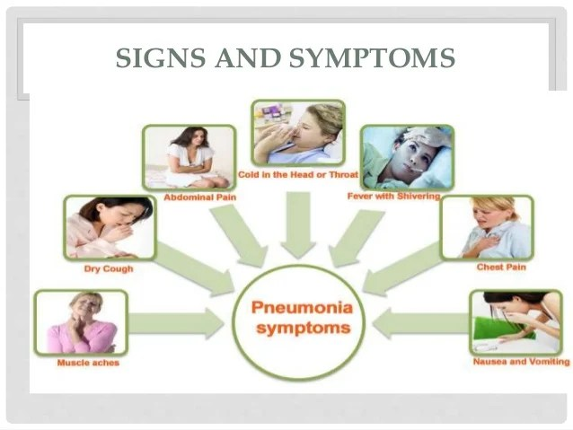 signs and symptoms clinical findings of pneumonia depending on