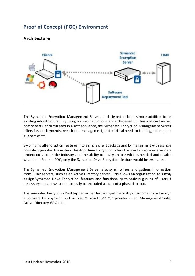symantec endpoint protection architecture diagram wiring a alternator encryption proof of concept document