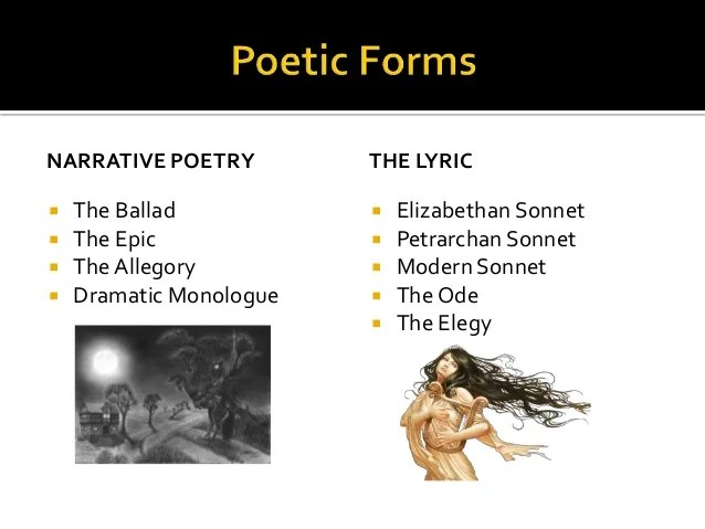 Poetry Basics Introduction To Poetry Analysis And Forms