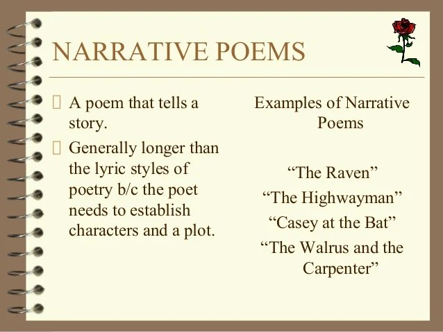 The Author's Craft In Poetry