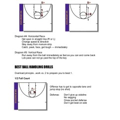 Basketball Court Diagram With Notes Dimarzio Wiring Diagrams Point Guard College