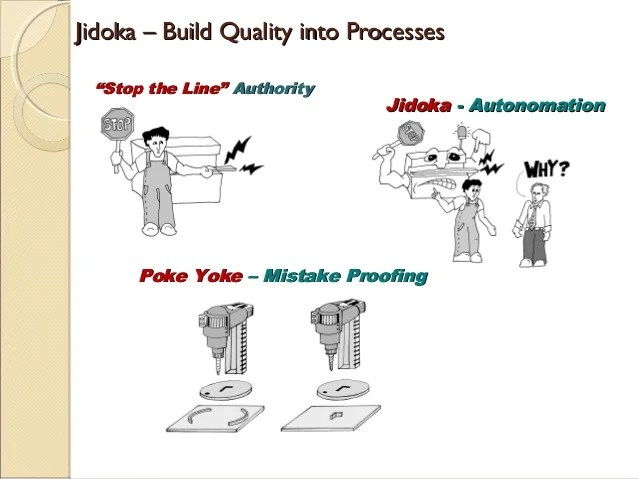 Mistake Proofing Examples Manufacturing