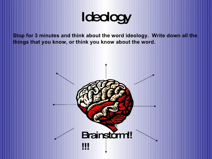 Political ideologies and beliefs