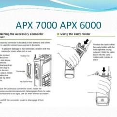Motorola Cb Radio Wiring Diagram Visio Rack Template Apx 6500 Installation Guide ~ Elsalvadorla