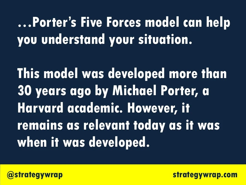 Porter S Five Forces Model Can