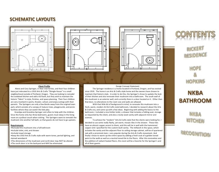 Concept In Interior Design Example Psoriasisgurucom