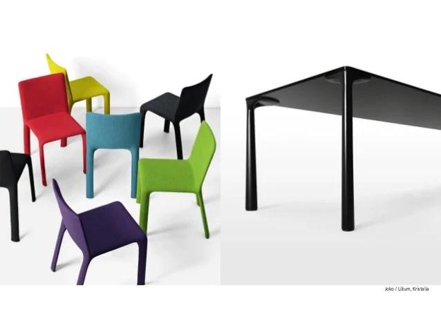 Bartoli Design product portfolio