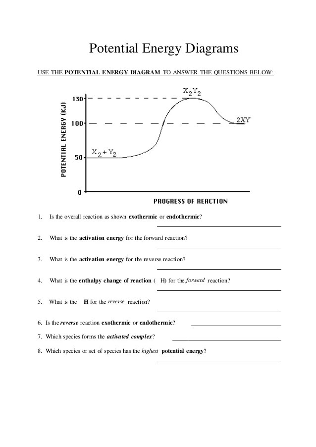 potential energy diagram worksheet key mercedes benz wiring diagrams free 2
