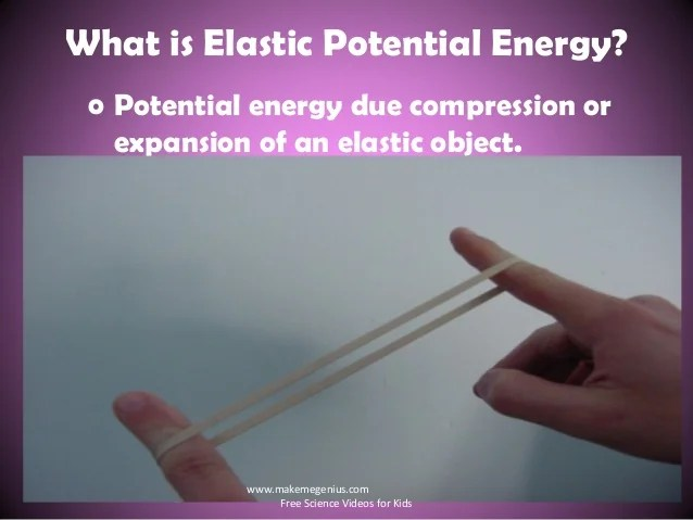 Energy Kinetic Chemical Examples