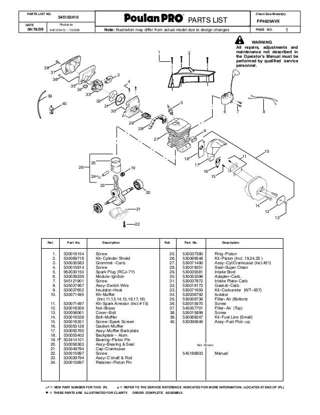 Poulan Chain Saw Parts Diagram : poulan, chain, parts, diagram, Poulan, Illustrated, Parts