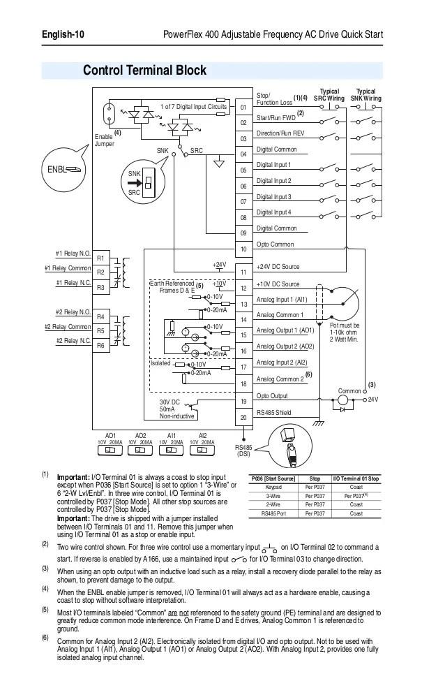 powerflex 400 wiring diagram wiring diagram for light switch u2022 rh prestonfarmmotors co PowerFlex 70 User Manual Allen Bradley PowerFlex 70 Manual