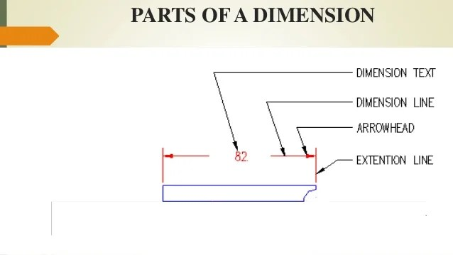 Powerpoint dimensioning