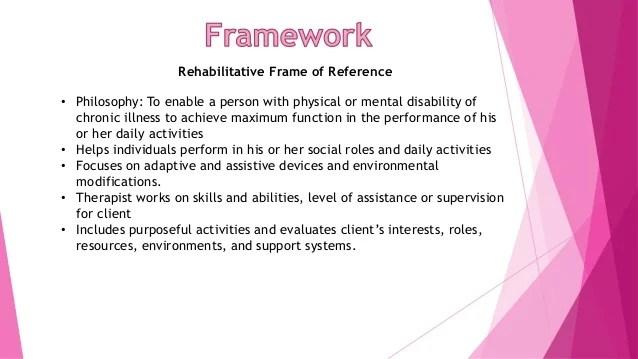 Awesome Rehabilitative Frame Of Reference Festooning - Frames Ideas ...
