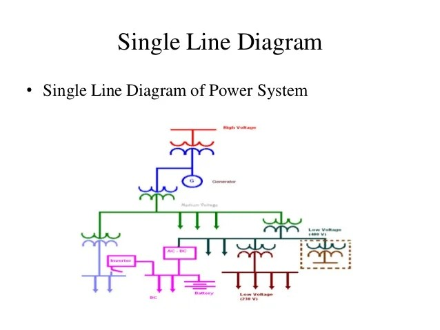 Residential Single Line Diagram Electrical Residential One Line