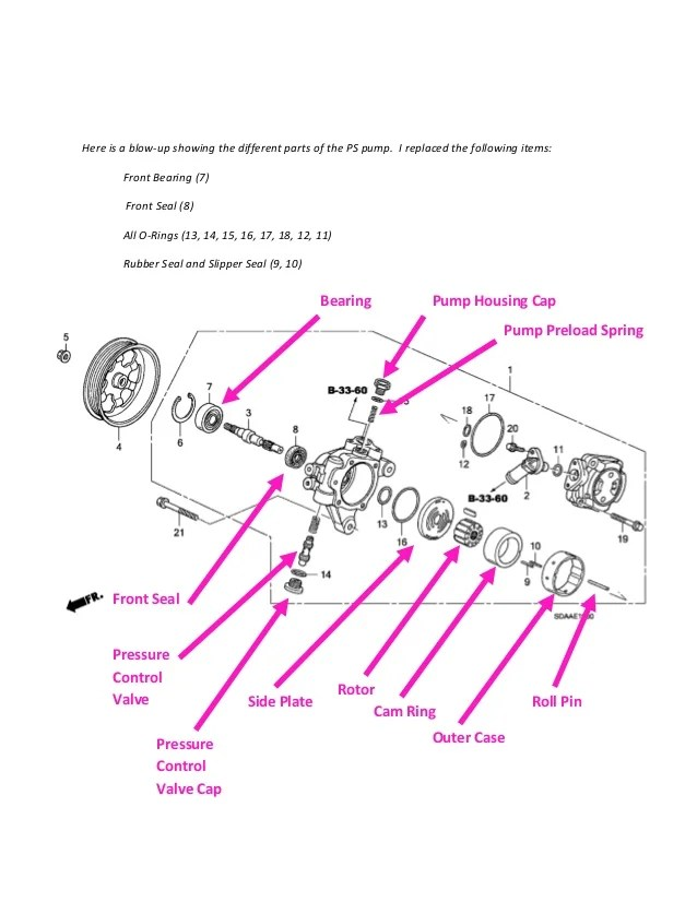 honda power steering diagram pioneer dxt x2669ui wiring pump rebuild 2