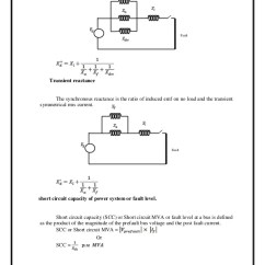 3 Types Of Faults Diagram 4 Flat House Plan In Nigeria Power System Analysis!