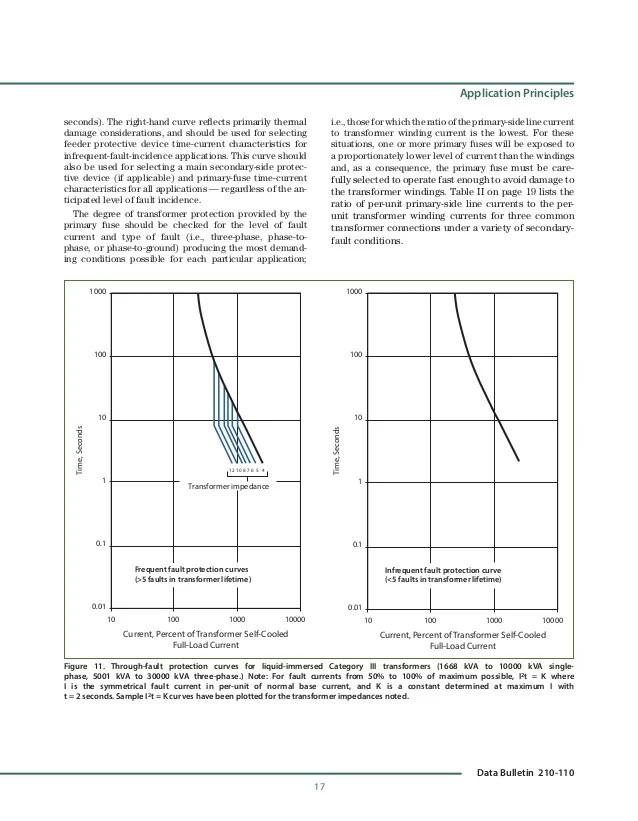 ice bear trike wiring diagram for chinese quad bike 300e fuse curve -