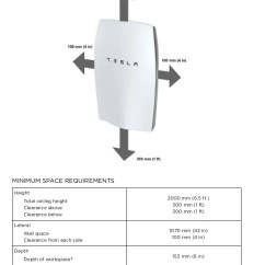 Powerwall 2 Wiring Diagram 4 Way Street Installation And User S Manual Online B Site Requirements 7 10