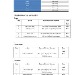 Software To Draw Er Diagram Suzuki Fiero Wiring Library Management System