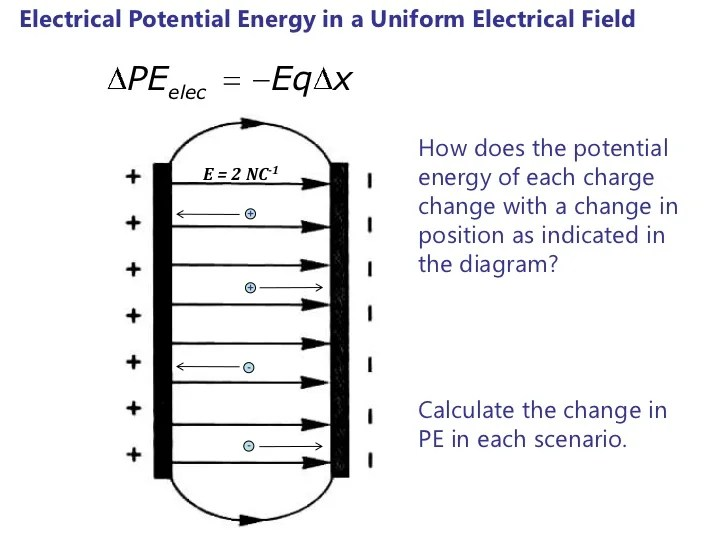 Ppt Djy 2011 Topic 5 1 Electric Potential Difference Sl