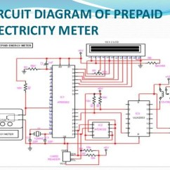 Sma Energy Meter Wiring Diagram 2001 Jeep Wrangler Subwoofer Gsm Based Prepaid Electricity