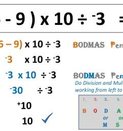Pemdas Integers Worksheet   Printable Worksheets and Activities for  Teachers [ 768 x 1024 Pixel ]