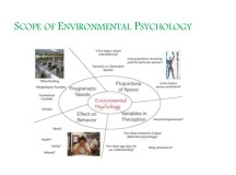 Environmental Psychology - History, Scope, Challenges ...