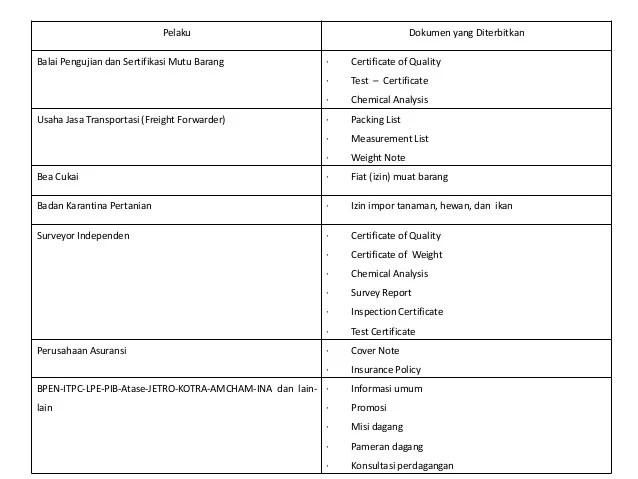 Ppt perdagangan internasional wwwsekolahbisnisindonesiacom