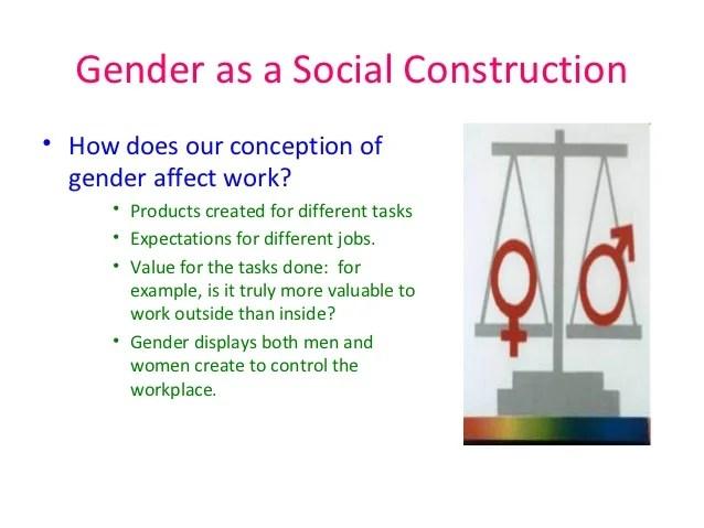 GENDER AS A SOCIAL CONSTRUCT