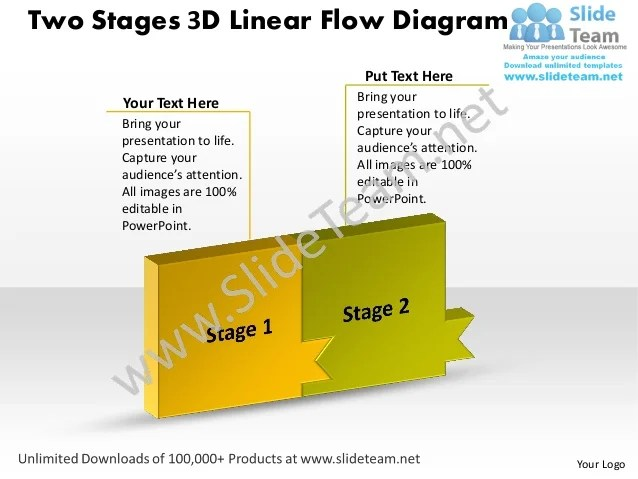 swim lane diagram in ppt air horn wiring without relay two stage 3d linear flow powerpoint template bu business templates stages put text here
