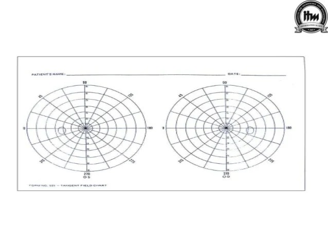 Chart also visual field assessment in low vision rh slideshare