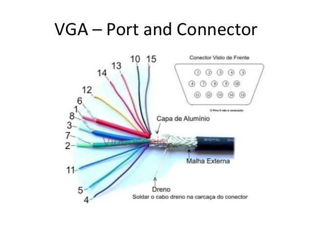 vga monitor connector wiring diagram