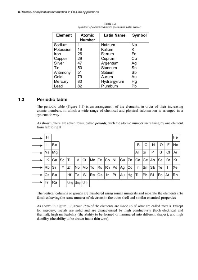 Latin names chemical elements periodic table microfinanceindia periodic table in latin names of urtaz Choice Image